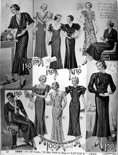 S Women S Fashion History